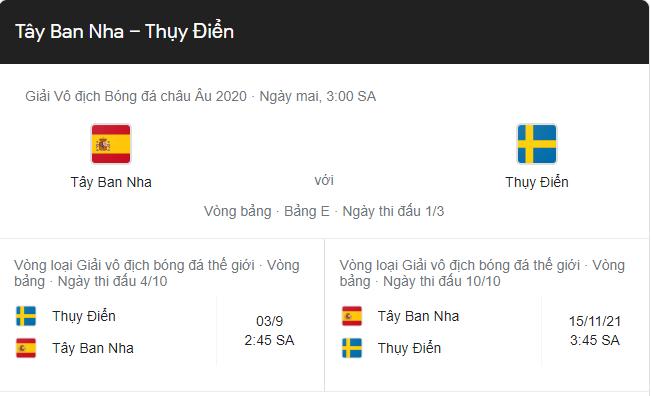 Soi kèo Euro Tây Ban Nha vs Thụy Điển, 2h00 ngày 15/6